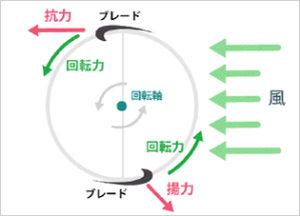 catch_wind2